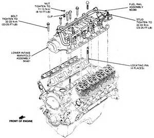 1988 ford f150 5 0l engine diagram autos post
