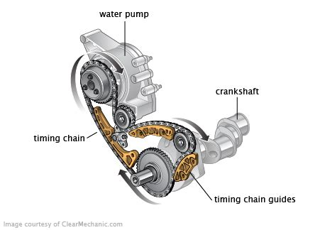 ford taurus water pump replacement cost estimate