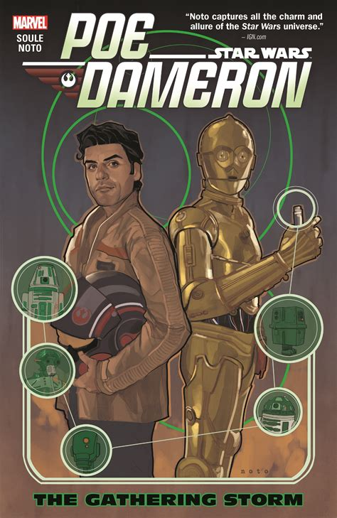 wars poe dameron vol 2 the gathering wars poe dameron volume 2 the gathering
