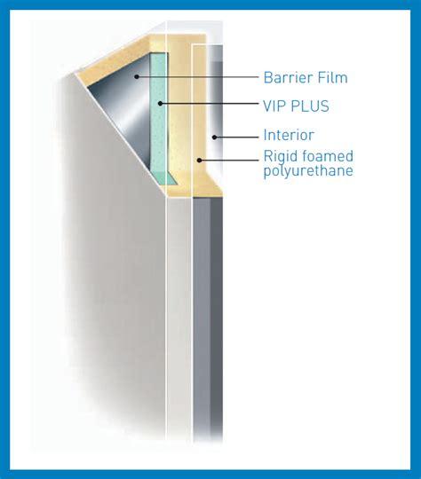 vacuum insulated panel patented vip vacuum insulation panels preservation
