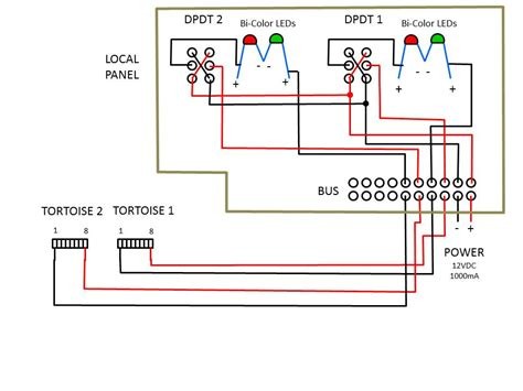 tortoise point motor wiring impremedianet