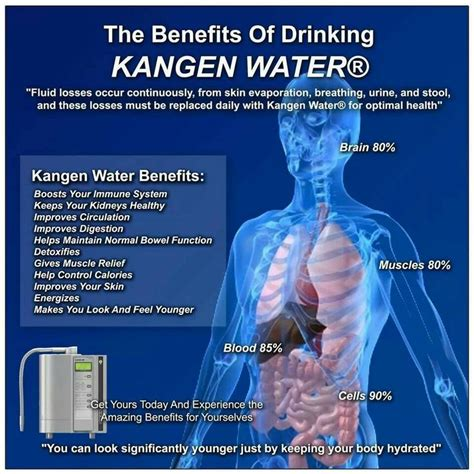 Kangen Water Detox Effect by Kangen Water Change Your Water Change Your Http