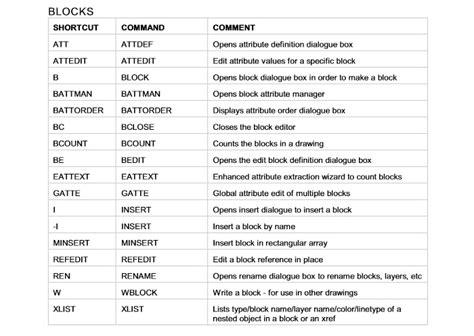 contoh tutorial autocad 2007 bahasa indonesia kode perintah autocad tutorial autocad quot bahasa indonesia quot