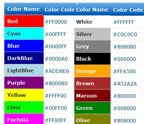 html hex colors hex color code