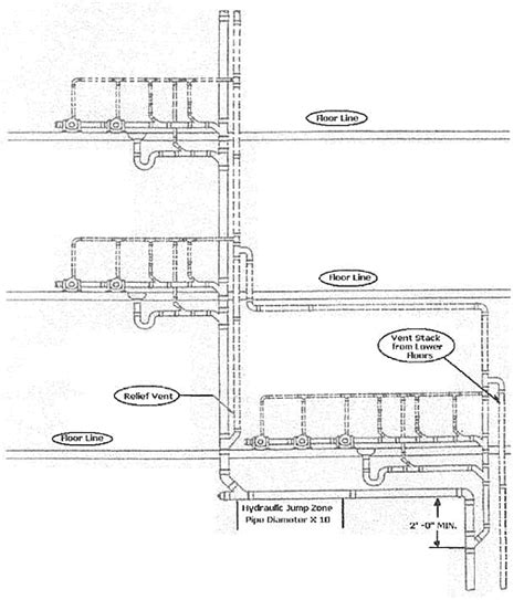 schematic for sink drain get free image about wiring diagram