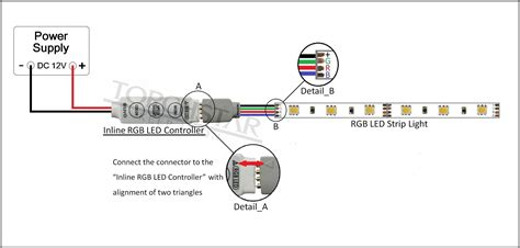 led strip light sizes 12 volt led light wiring diagram wiringdiagram org