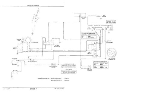 John Deere Ignition Wiring Diagram Wiring Schematics Diagram