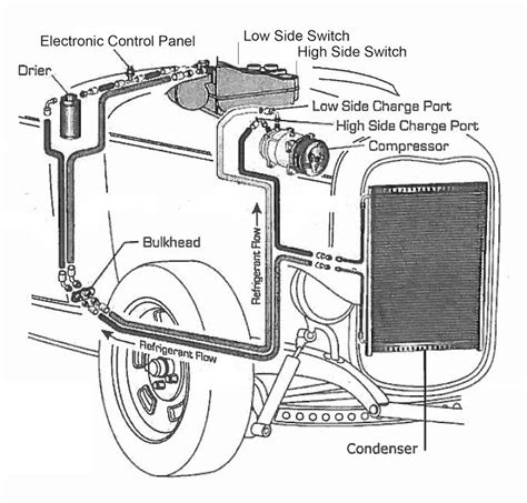 auto air conditioner repair car air conditioning diagram wiring diagram with description