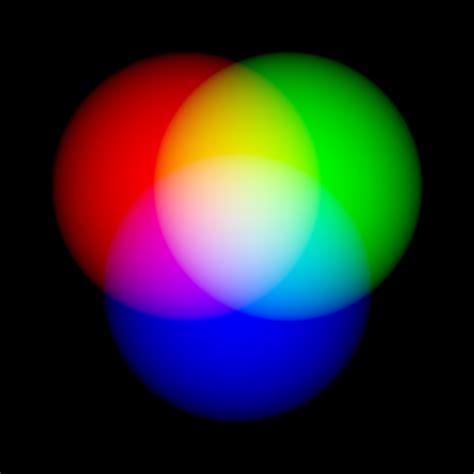 What Colors Do Red Green And Blue Make L L L L L L L L L L L L L