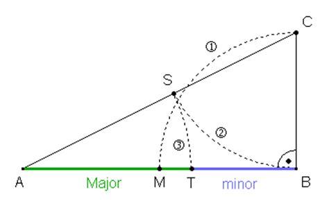 goldener schnitt konstruktion dreieckszahlen nach pythagoras