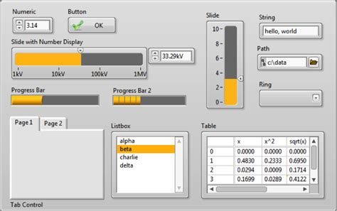 ui controller pattern ni labview data visualization and user interface design