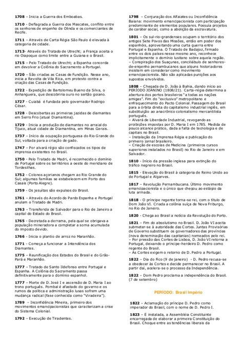 Cronologia historia do brasil