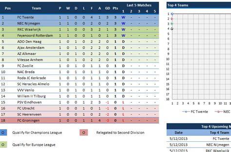 Eredivisie Fixtures Template Eredivisie Table Fixture Schedule Template