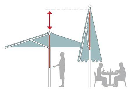 caravita big ben 2 parasol big ben caravita parasoles y velas tensadas