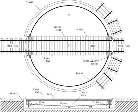hornby turntable wiring diagram hornby turntable manual