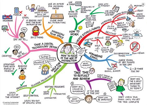 focus in the age of distraction 35 tips to focus more and work less books how to focus in the age of distraction technology