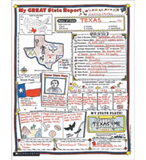 best photos of biography book report poster scholastic instant personal poster sets my great state report by
