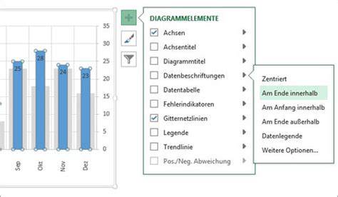 Beschriftung In Diagramm Excel by Excel 2013 Freie Diagrammbeschriftung Pcs Cus