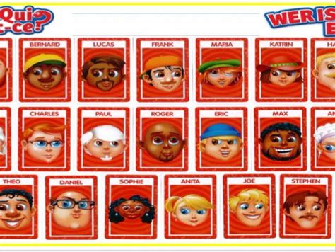 Guess Gloria 3 In 1 guess who template by bob norris teaching resources tes