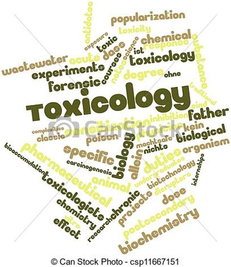 abstract word cloud for toxicology with related tags and
