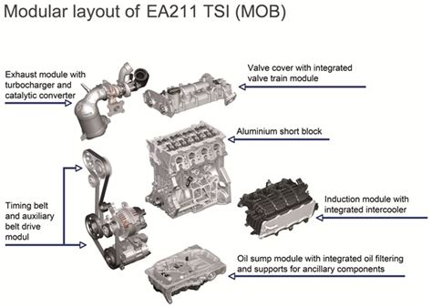 modular layout newspaper volkswagen mbq ea 211 tsi engine modular layout