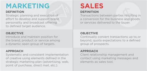 sales and marketing description marketing strategy vs sales strategy