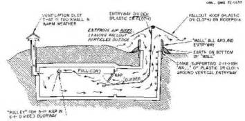Backyard Bunker Designs by App B How To Make And Use A Homemade Shelter Ventilating