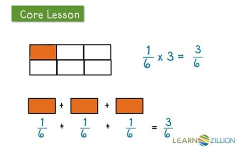 learnzillion diagram addition multiply a fraction by a whole number using visual models
