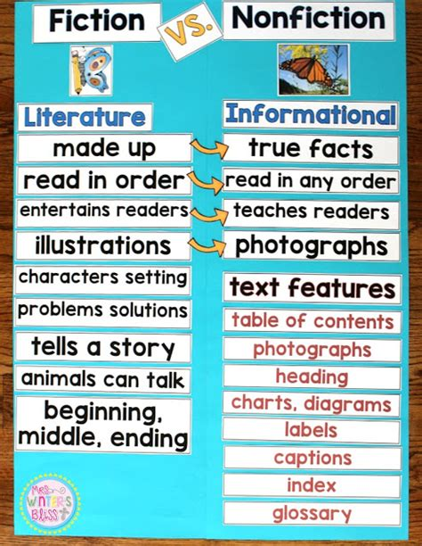 what does fiction mrs winter s bliss fiction vs nonfiction teaching ideas