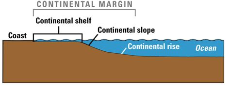 Continental Shelf Slope And Rise by High Resolution Multibeam Mapping Of Mid Atlantic Canyons