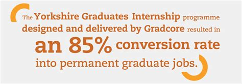 Paid Mba Internships Around Los Angeles by Investment Are Investment Banking Internships Paid