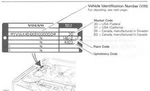 Volvo 240 Paint Codes Volvo Vehicule Identification Plates 1981 To 1993 Volvo