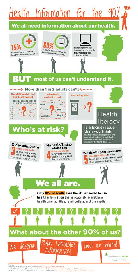 health literacy infographics phpr public health literacy on pinterest infographic public