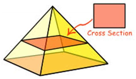 pyramid cross section lesson 11 volume of solids ii maths fun
