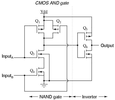 transistor nand gate schematic nor gate transistor level schematic get free image about wiring diagram