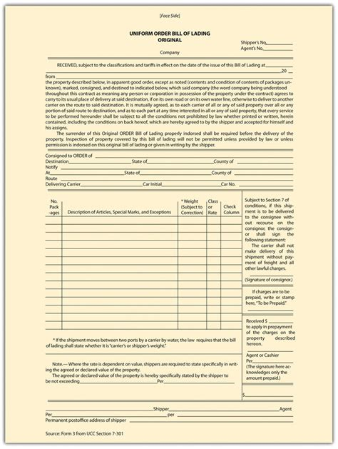 Record Of Sale Of Property The Storage And Shipping Of Goods
