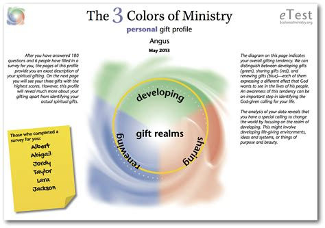 color of leadership the gift test 3 color world