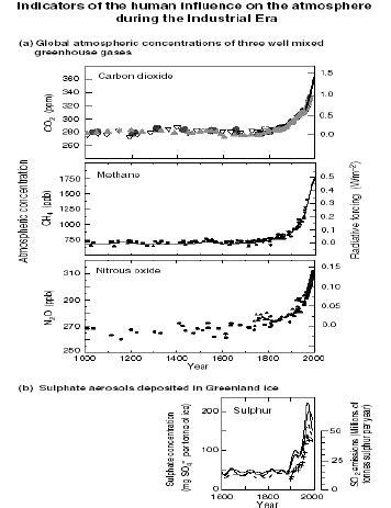 N° 3415.- Rapport de MM. Claude Birraux et Jean-Yves Le