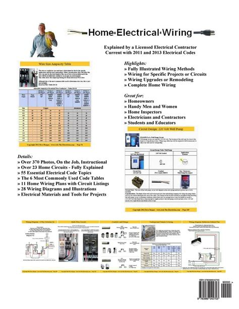 electrical wiring code european electrical color code