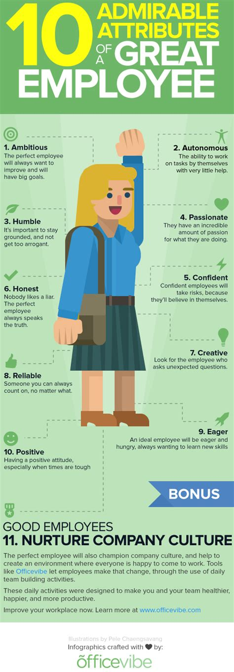 Qualities Of A Employee by Top 7 Qualities Employers Are Looking For In Candidates