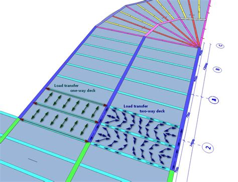 Composite Design Engineer by What Is New In Scia Engineer 15