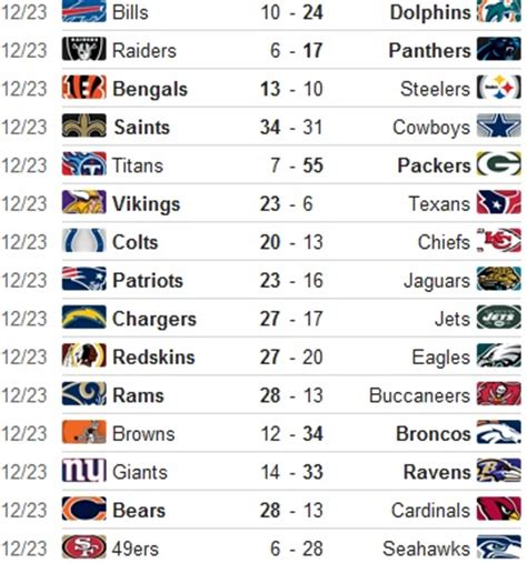 football score predictions week 3 dontthinkjusteat.co