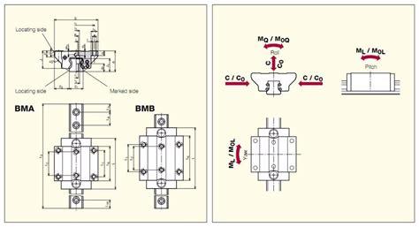 Bmb Bm45 original schneeberger linear slide linear block bmb45 view schneeberger linear slide linear