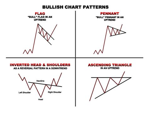best technical indicators for swing trading best etf swing trading indicators market geeks