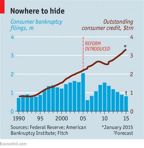 A fresh start   The Economist