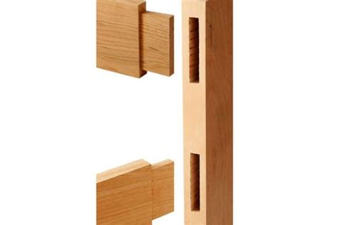 mortise tenon joints
