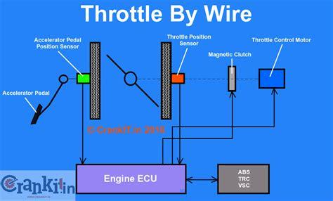 harley tbw wiring diagram sensor switch wiring diagram
