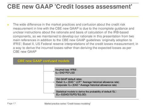 Gross Credit Loss Formula market practice series credit losses modeling