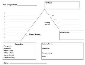 line plot template best 25 plot diagram ideas on teaching plot