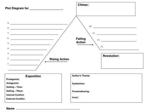 theme in literature graphic organizer best 25 plot diagram ideas on pinterest teaching plot
